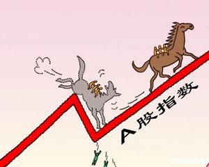东京股市大幅下挫