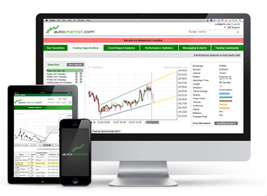 超高监管超低点差 INFINOX英诺开启外汇交易新篇章
