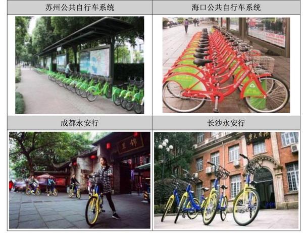 永安公共自行车系统案例。