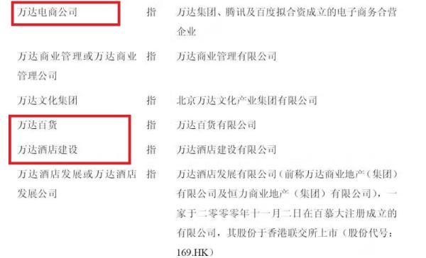 原募资主体。来源:万达商业IPO预披露文件
