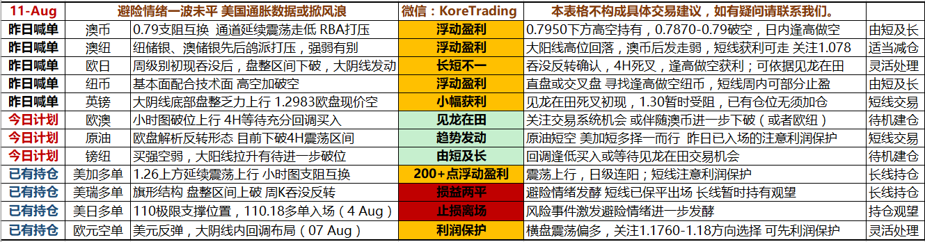 郭凯:避险情绪一波未平 美国通胀数据能否再掀波澜?