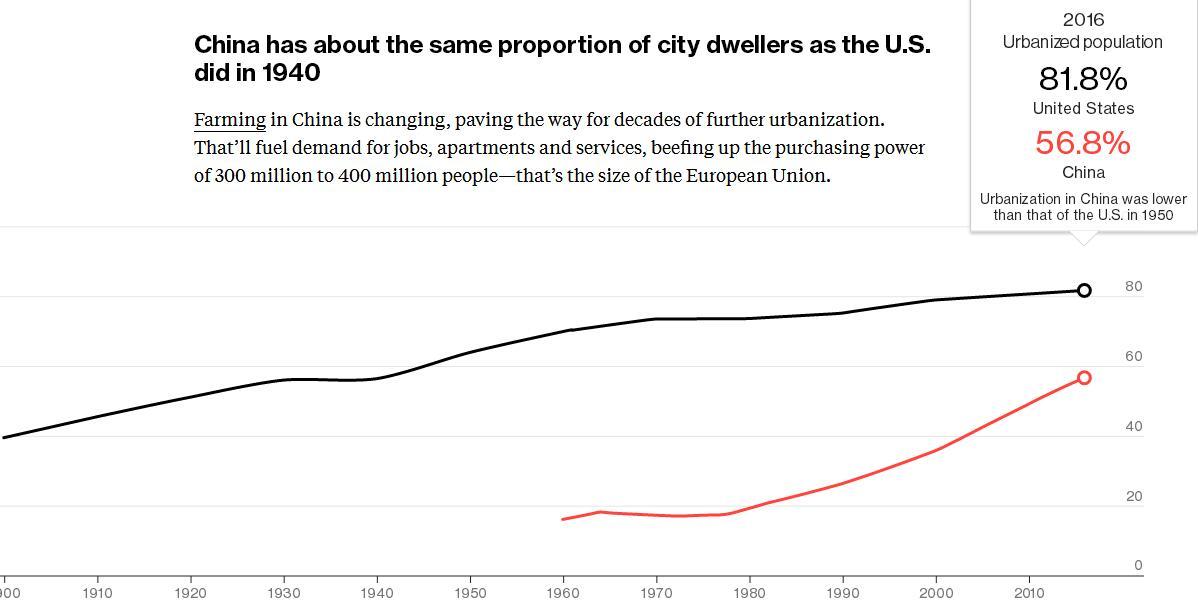 中国gdp什么时候超过美国_中国gdp何时超过美国 美国保险gdp(2)
