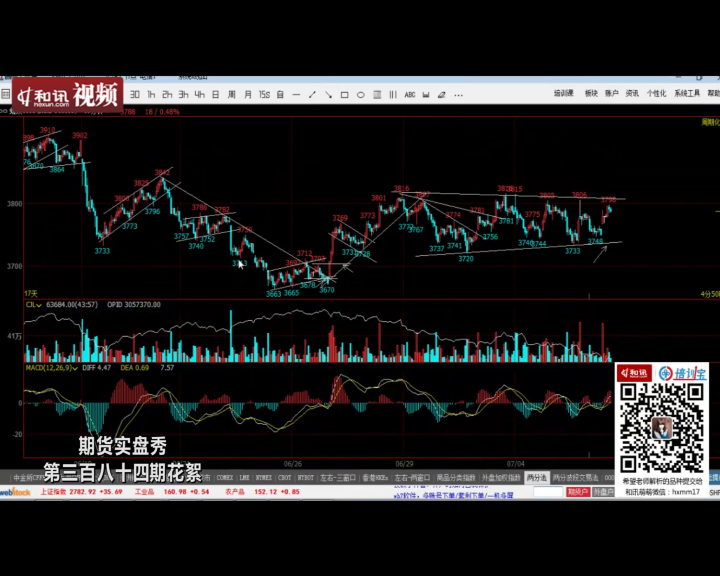 期货实盘秀-和讯期货hexun.com