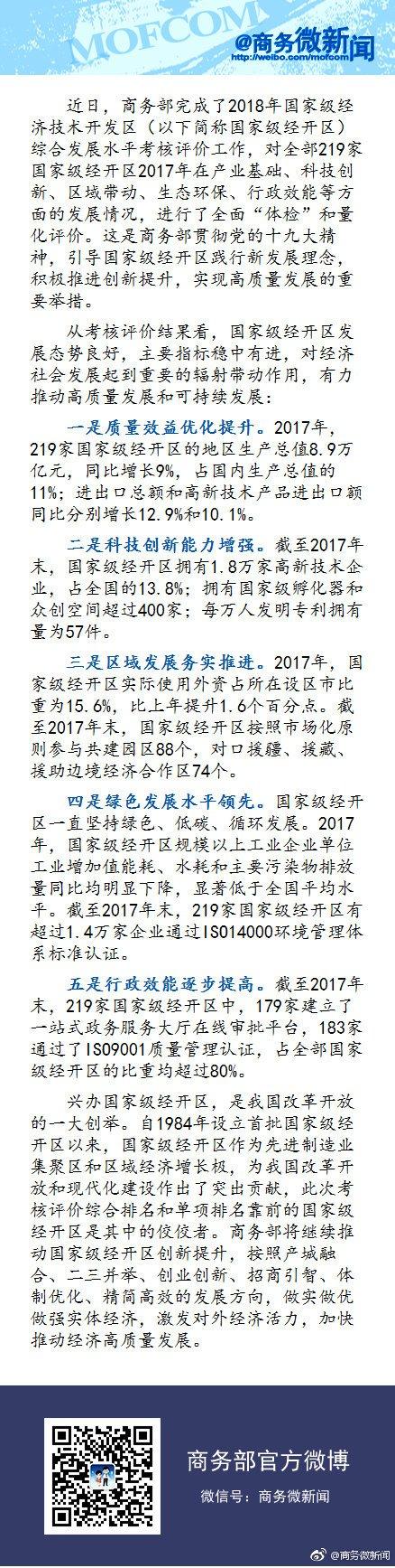 商务部公布2018年国家级经开区考评 苏州工业园区排第一