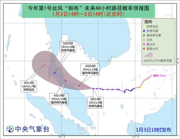 """展望,""""帕布""""将以每幼时15-20公里的速度向西偏北倾向移行,并能够于4日下昼在马来半岛东海岸北部沿海登陆,登陆前,强度转折不大。"""