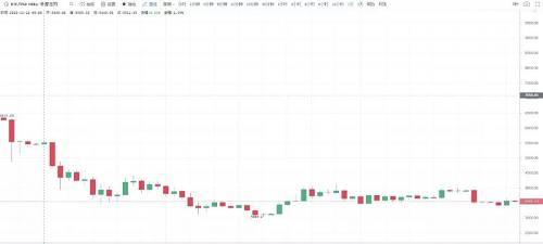 区块链100坑 | 币圈量化理财风险骗局大揭秘