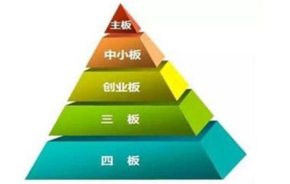 钟帮武:2018年中国各类要素交易场所十大盘点