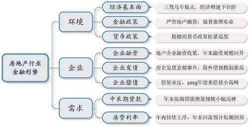 http://www.zgmaimai.cn/fangchanjiaji/195970.html