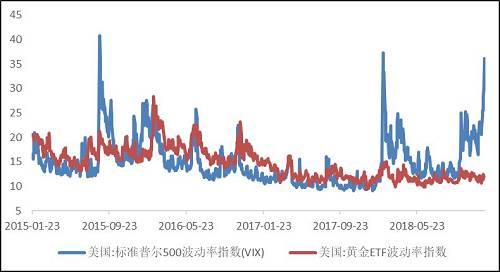 資料來源:Wind,金瑞期貨