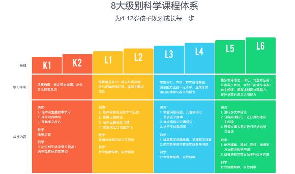 划分课程五个学习领域的依据是与技能、过程与方 考试资料网