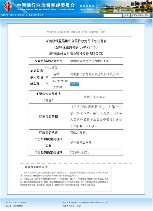 贷款三查不尽职 河南孟州农村商业银行被罚20万 相关责任人被警告