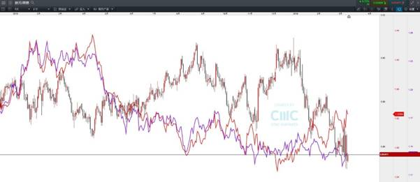 "CMC Markets:""里斯本""延期英镑获中期利好 ""黑天鹅""瞄准""大选风险"""