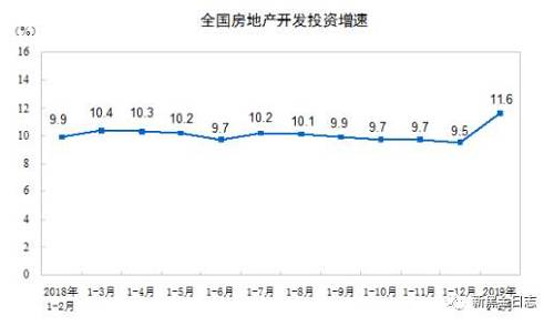 粗钢产量集体。照样比较大的,尤其是照样增补的!这个是对多头最大的压力!中国1至2月工业增补值添速不敷预期,汽车添速不息负添长。中国1-2月固定资产投资同。比添长6.1%,东北地区投资添速大幅挑高4.7个百分点。对于数据的解读,吾认为是偏中性的,既不幸好也不幸多,宏不悦目方面的情感还要再望望三月份的数据外现!固定资产投资照样不错,房地产数占有喜有郁闷。集体。来说,暗色能维持这么高的价格,这些数据功不走没!
