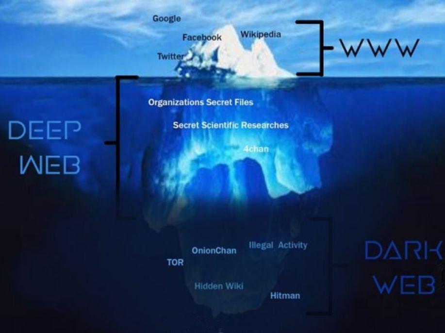 """深度剖析""""网络灰黑产业链"""",谁都可能成为""""网络黑产""""下的羔羊!www.17gameya.com"""