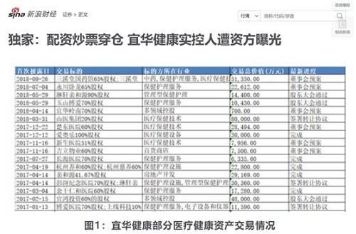 """大股东借钱炒自家股票""""全赔光""""?深交所急发7连问"""