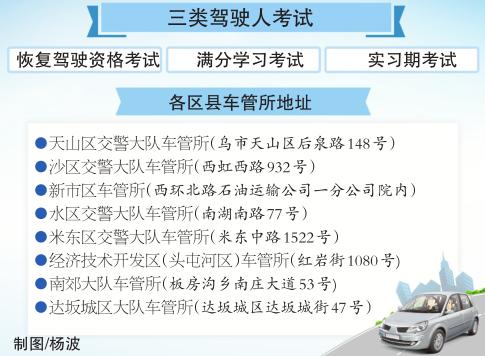 三类驾驶人考试可在县级车管所进行