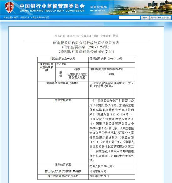 河南银监局1月15日通报截图