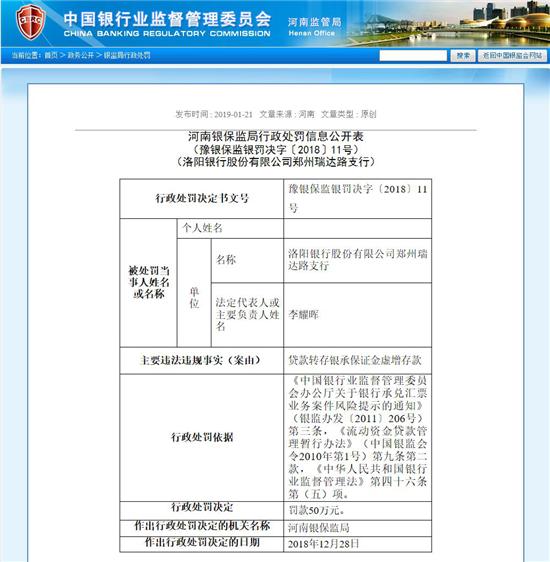 河南银监局1月21日通报截图