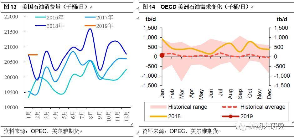 减产之路过半程,原油行情等调整 | 图说OPEC (4月)