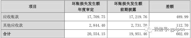 从大肆扩张到一地鸡吉利彩票毛 奥飞娱乐亏损16.3亿如何破?