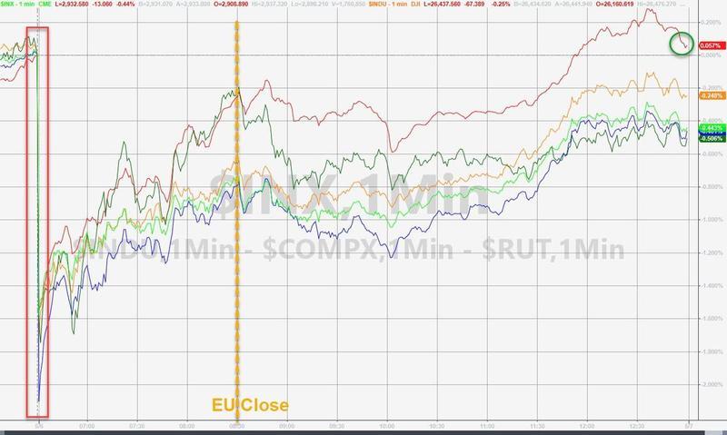 """美股小跌惊创""""另类""""历史新高!亚太市场能否借势走出阴霾?"""