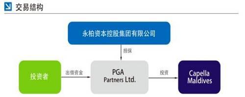 """2018年12月20日,该类美元产品以""""中美贸易摩擦""""为由发布延期公告, 公告印有PGA Partners Group Limited的公章,投资者从红歆财富营业员渠道处获悉该公告。"""