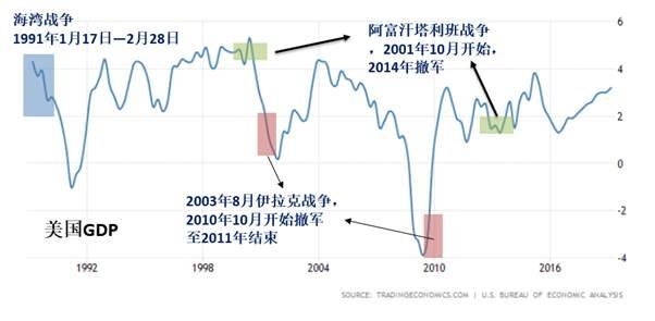 CMC Markets: 隔峡而对峙 擦枪会走火?