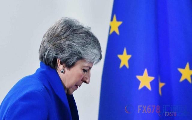 梅姨确认离任导致英镑巨震近70点;约翰逊放狠话,无协议脱欧风险激增