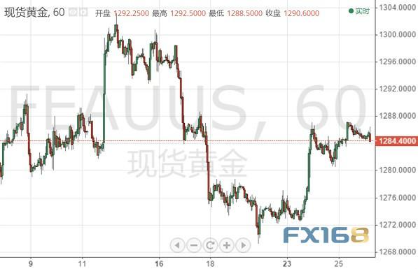 今日欧盟将有大事发生!意大利一则消息惊动市场黄金大涨的导火索将是?