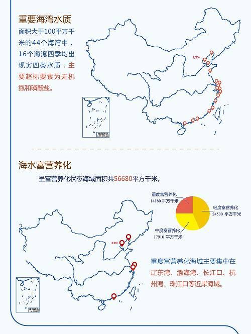 图解   2018中国海洋生态环境状况公报