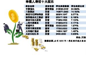 """中国信达拟转让幸福人寿股权 称是为了""""突出主业"""""""