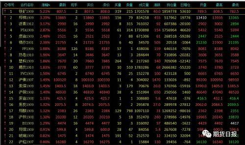 (内容综合自新华社、21世纪经济报道、证券时报、FX168)