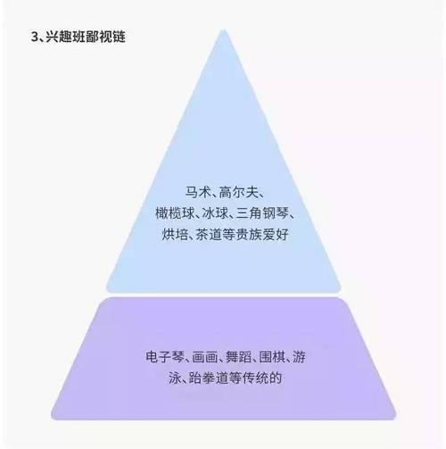 """中国家长的教育""""鄙视链"""""""
