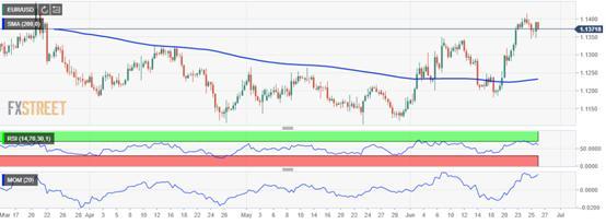 市場屏息以待G20峰會 歐元、英鎊、日元及澳元走勢分析