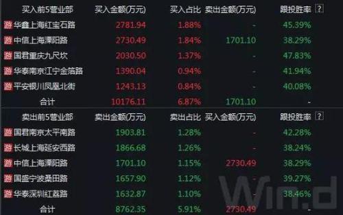 泰晶科技刷屏:1天巨亏30% 大股东神操作减持了再公告