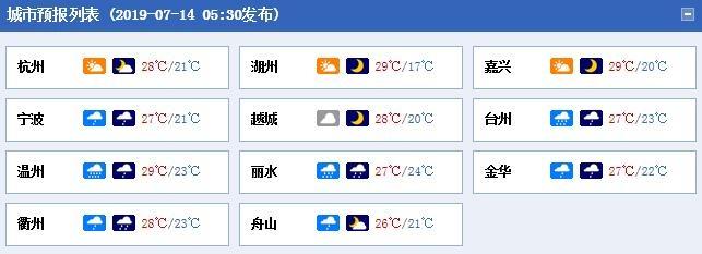 浙江强降雨南压中南部局地大暴雨 明天雨势减弱