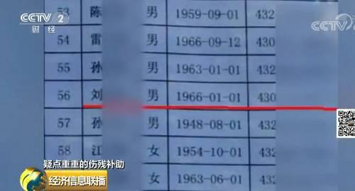 可是仔细查看档案后,记者发现,这位职工1987年从财会学校毕业,一直在煤矿供销科担任会计员。