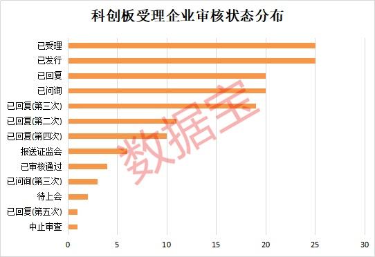http://www.edaojz.cn/caijingjingji/171835.html