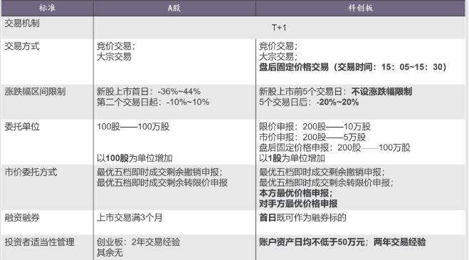 http://www.reviewcode.cn/yanfaguanli/59682.html