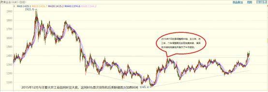 http://www.umeiwen.com/caijingmi/448148.html