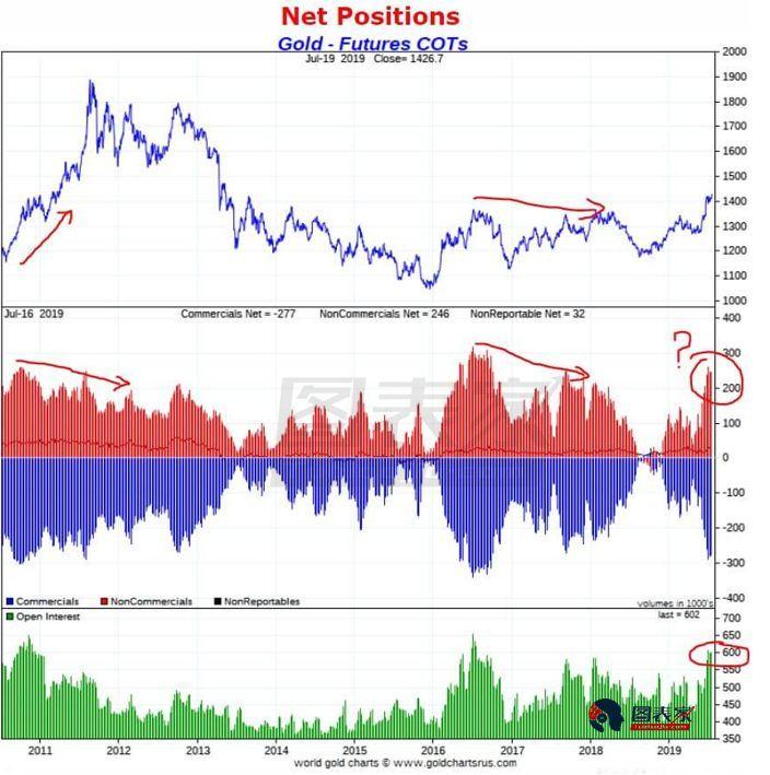 贾跃亭股票爆仓|并且很快就能向市场开放短期牛市