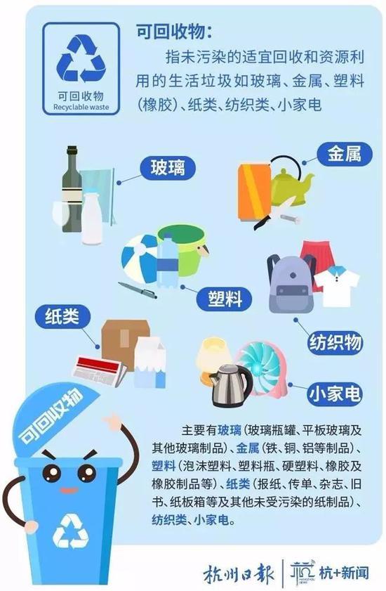 垃圾分类新标准来了 在这个城市扔错垃圾影响征信