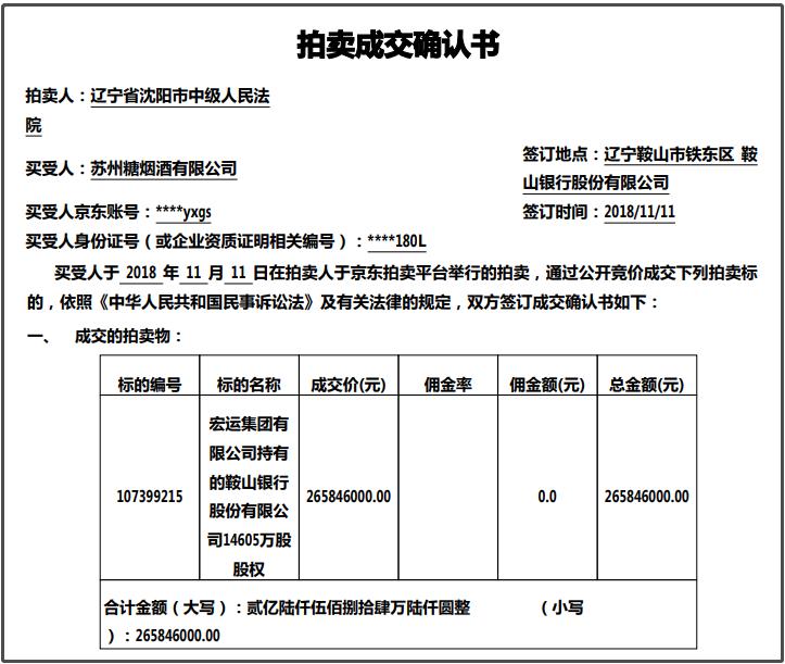 鞍山银行1.46亿股股份挂牌转让 6月末不良贷款率4.52%