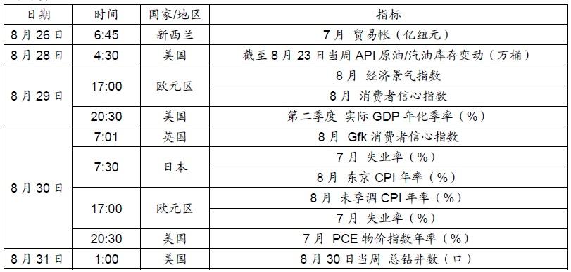 财经资讯_财经前瞻      海外资讯         本文首发于微信公众号:靳论固