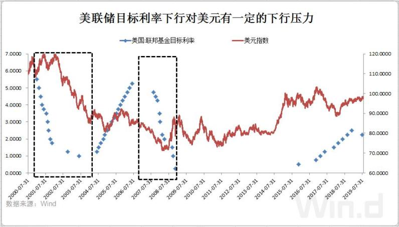 全球缺乏利好点来阻止避险情绪升温,黄金因此则有机会继续上涨
