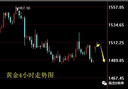 http://www.weixinrensheng.com/caijingmi/738396.html