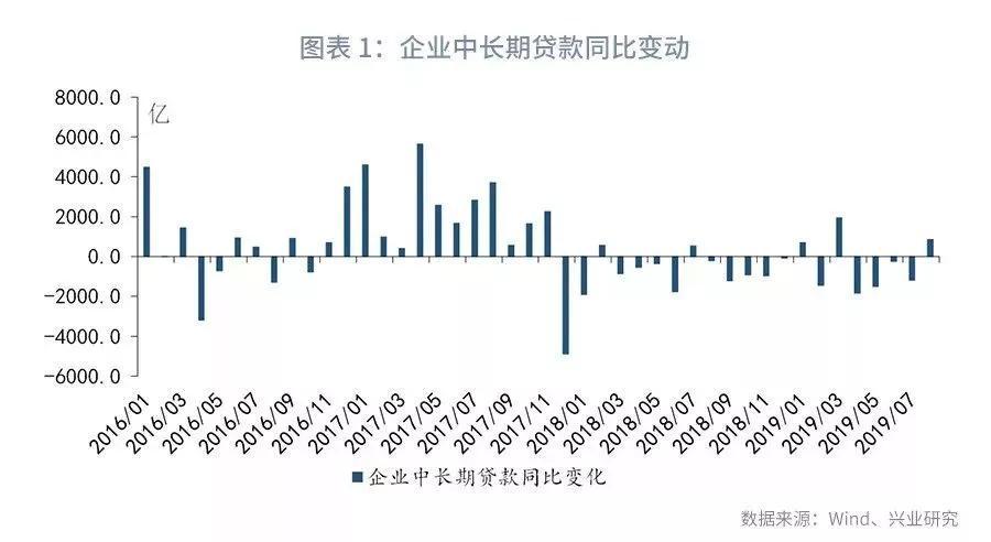 <b>股指期货配资平台_鲁政委等:8月货币信贷数据出炉 LPR改革显成</b>