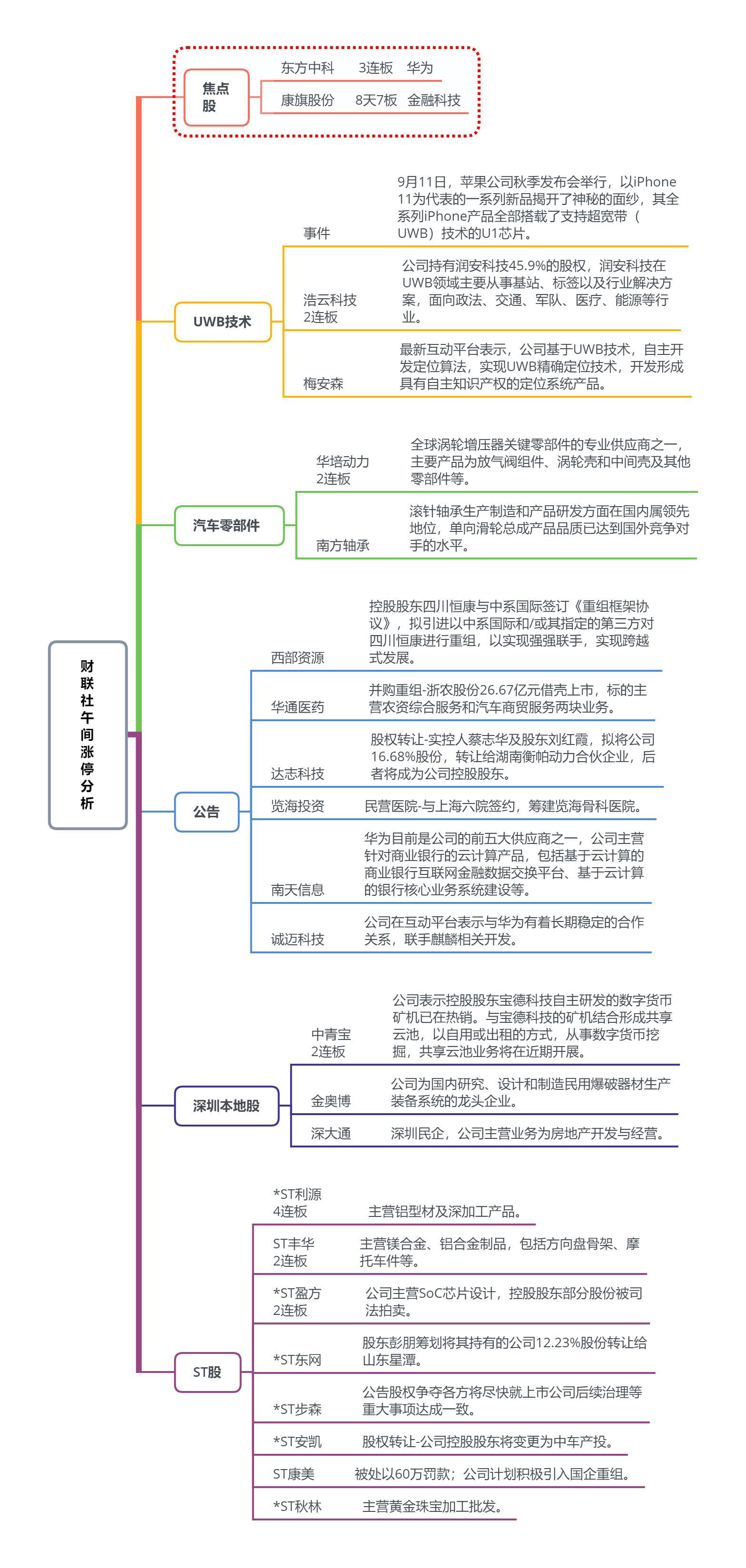 【财联社午报】沪指失守3000点 金融科技板块逆势走强