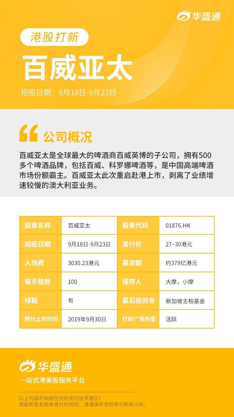 新股申购丨百威亚太今起招股 入场费3030.23港元