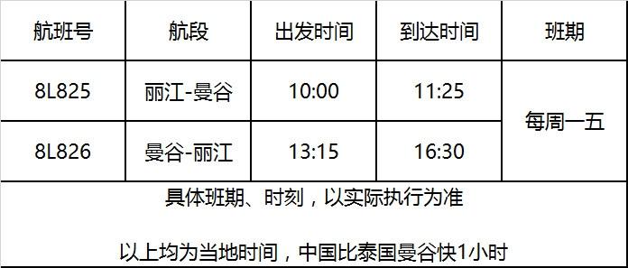 祥鹏航空9月27日将开通丽江=曼谷航线